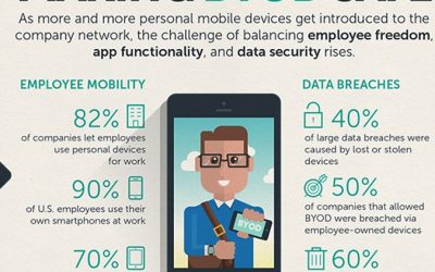 Mobile-BYOD-Security-Threats
