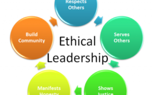 Business-Leadership-Ethics-inspires-others