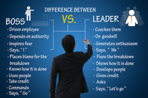 leadership-ethics-inspires-other